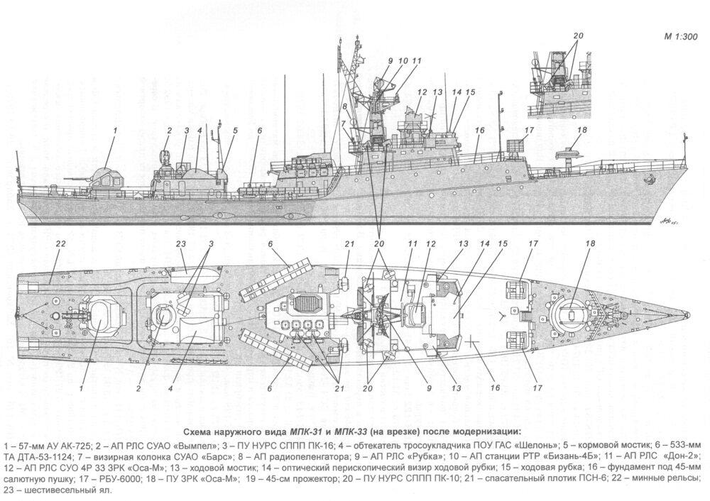 МПК-31 и МПК-33 после модернизации