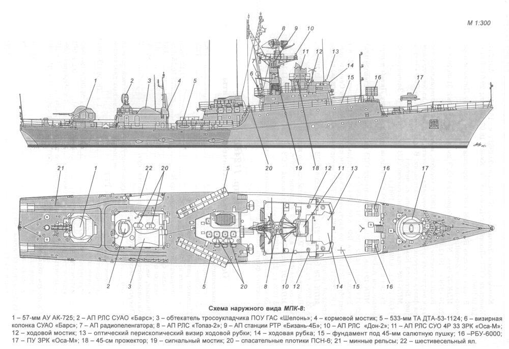 МПК-8