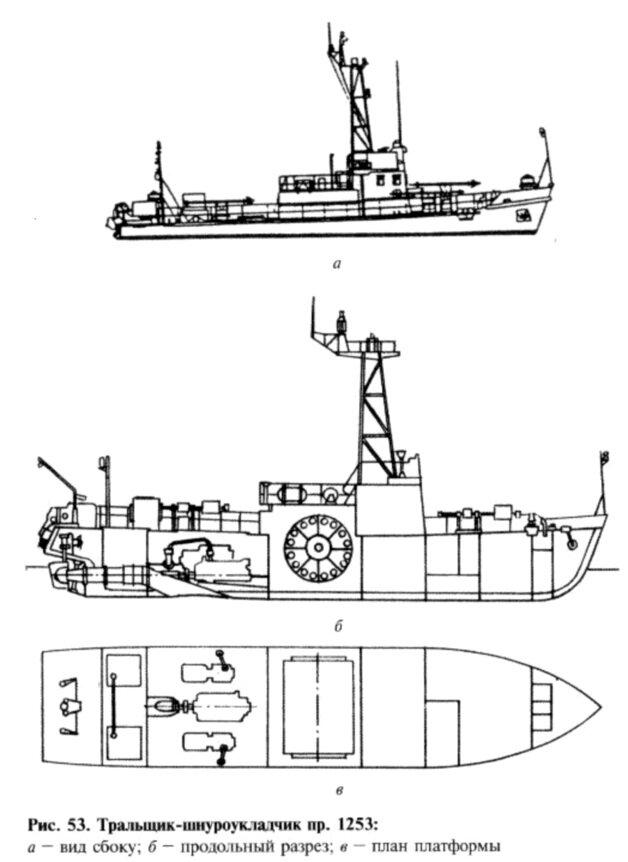 Тральщик-шнуроукладчик проекта 1253