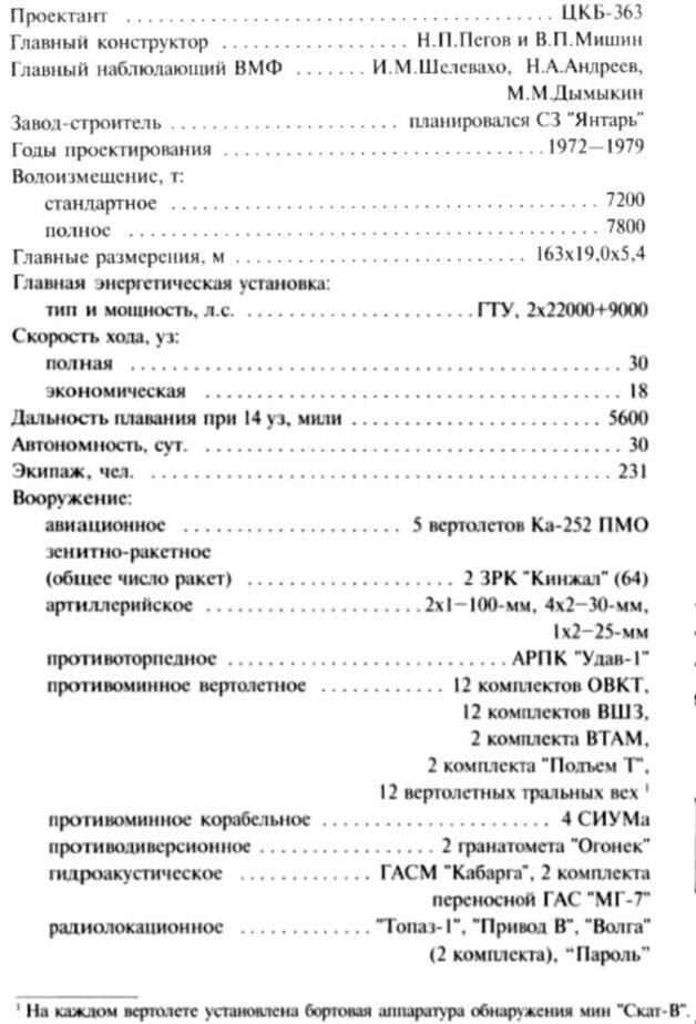 tr122
