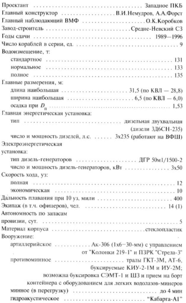 tr135