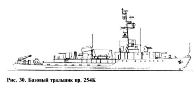 Базовый тральщик проекта 254К
