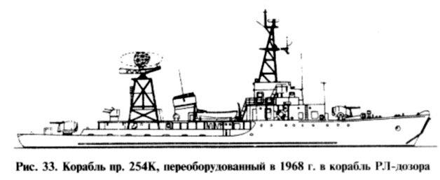 Корабль проекта 254К, переделанный в 1968 году в корабль радиолокационного дозора
